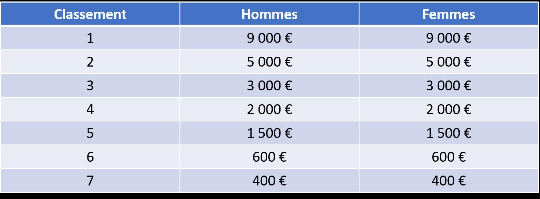 grille-prix-xl