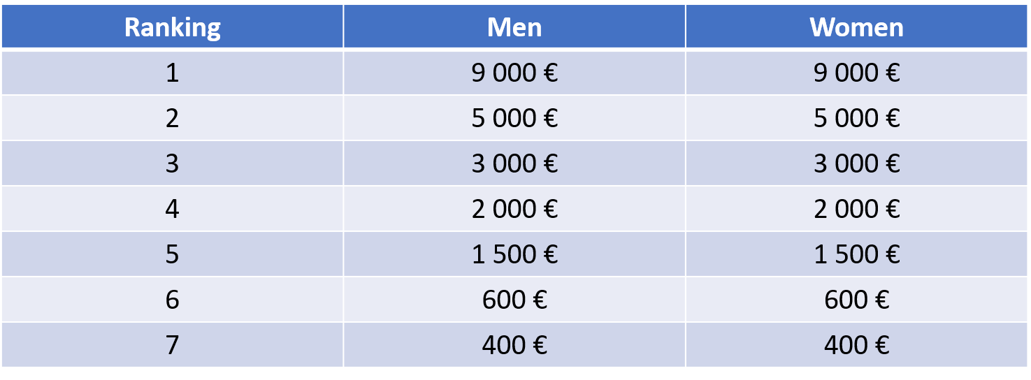 XL triathlon prize purse